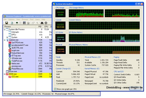 Microsoft Process Explorer - Screenshot unter Microsoft Windows XP