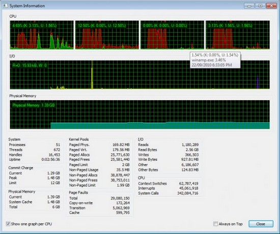 Process Hacker – Ersatz für den Windows Task-Manager
