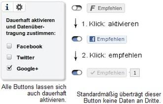 Facebook will keinen datenschutzfreundlichen Like-Button