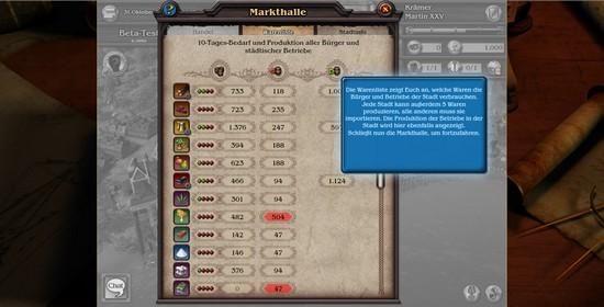 Patrizier Online: Browserspiel jetzt spielen
