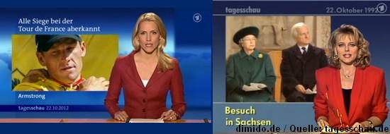 Tagesschau im TV und Internet: Tagesschau heute vs. vor 20 Jahren
