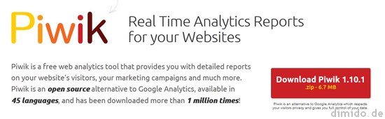 Alternative zu Google Analytics mit neuen Funktionen