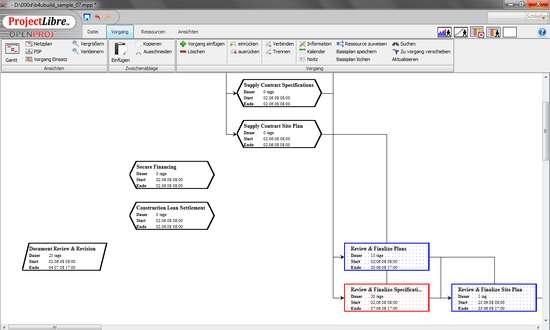 ProjectLibre – Software für kleine Projektmanagment-Aufgaben