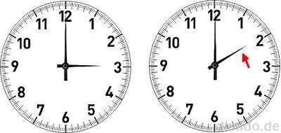 Uhr umstellen auf Winterzeit 2013/2014