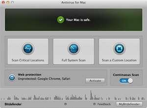 Bitdefender Antivirus für Mac, kostenlos