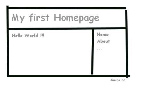 First Homepage - Hello World
