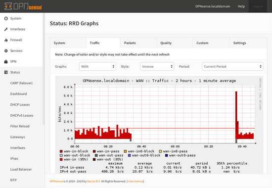 Open-Source-Firewall - Neue Major Release von OPNsense