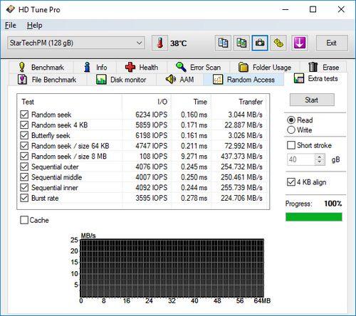 HDTune Pro im Test mit USB-3.1-Controller