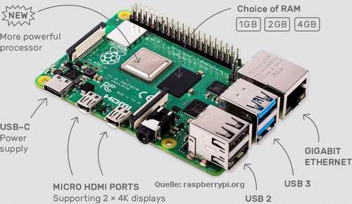 Raspberry Pi 4 B - Technische Ausstattung